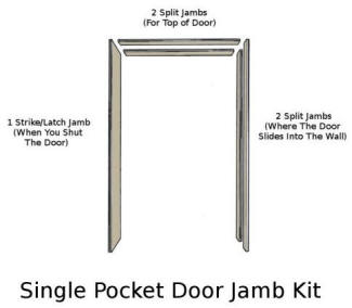 Sold as an add on to door purchases. Price includes shipping. If ordered without buying a door shipping charges will apply.  sc 1 st  Ambiance Doors & Pocket door hardware for interior doors - jamb kits latches door ...