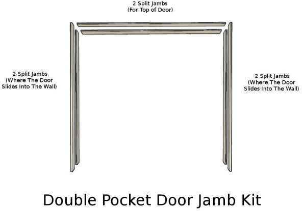 Pocket door hardware for interior doors - jamb kits, latches